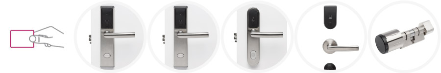 Proximity Electronic Lock for Hotel